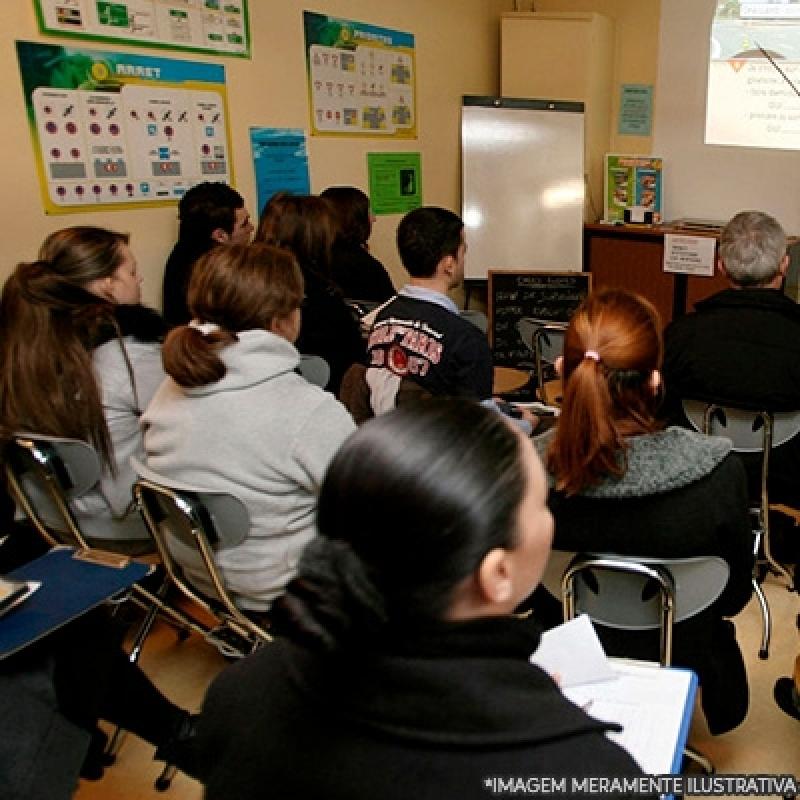 Orçamento de Prova Teórica Primeira Habilitação Morro Doce - Primeira Aula de Habilitação